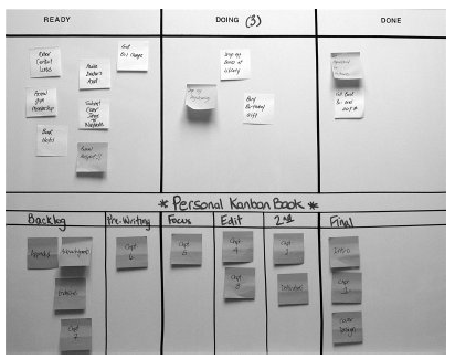personal kanban board with project area